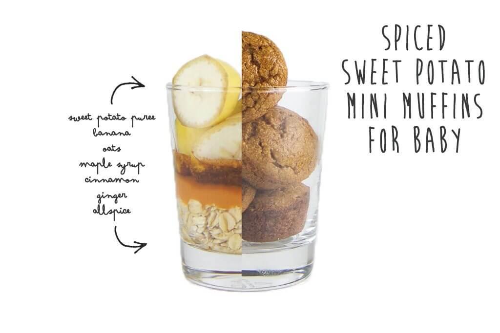 Make Spiced Sweet Potato Mini Muffins